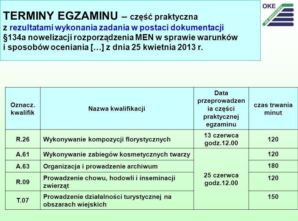 Data przeprowadzenia części praktycznej egzaminu