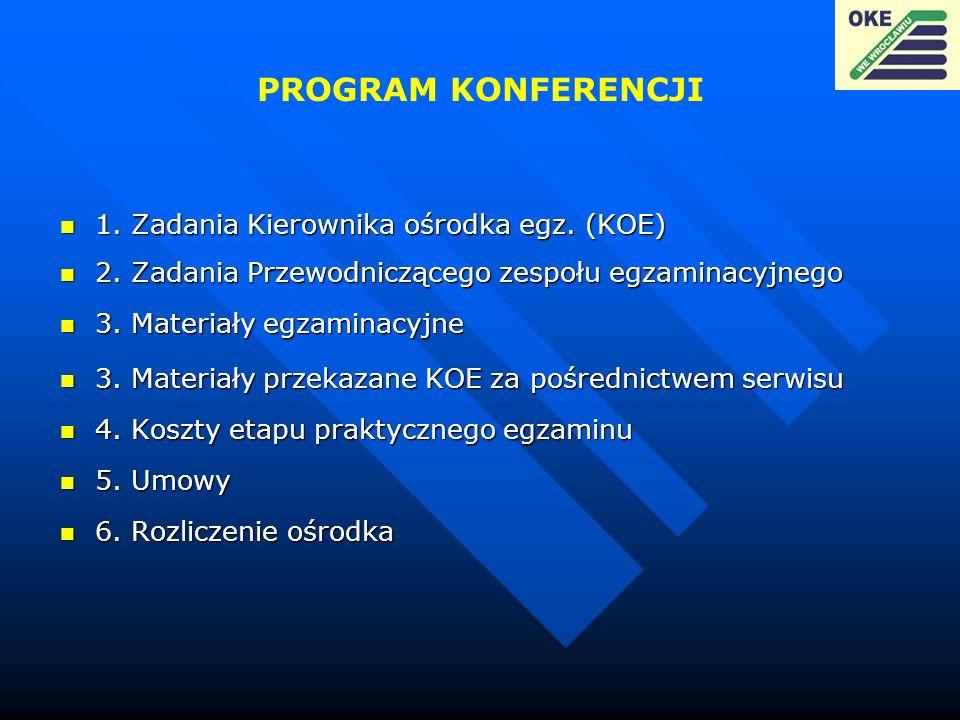 PROGRAM KONFERENCJI 1. Zadania Kierownika ośrodka egz. (KOE)