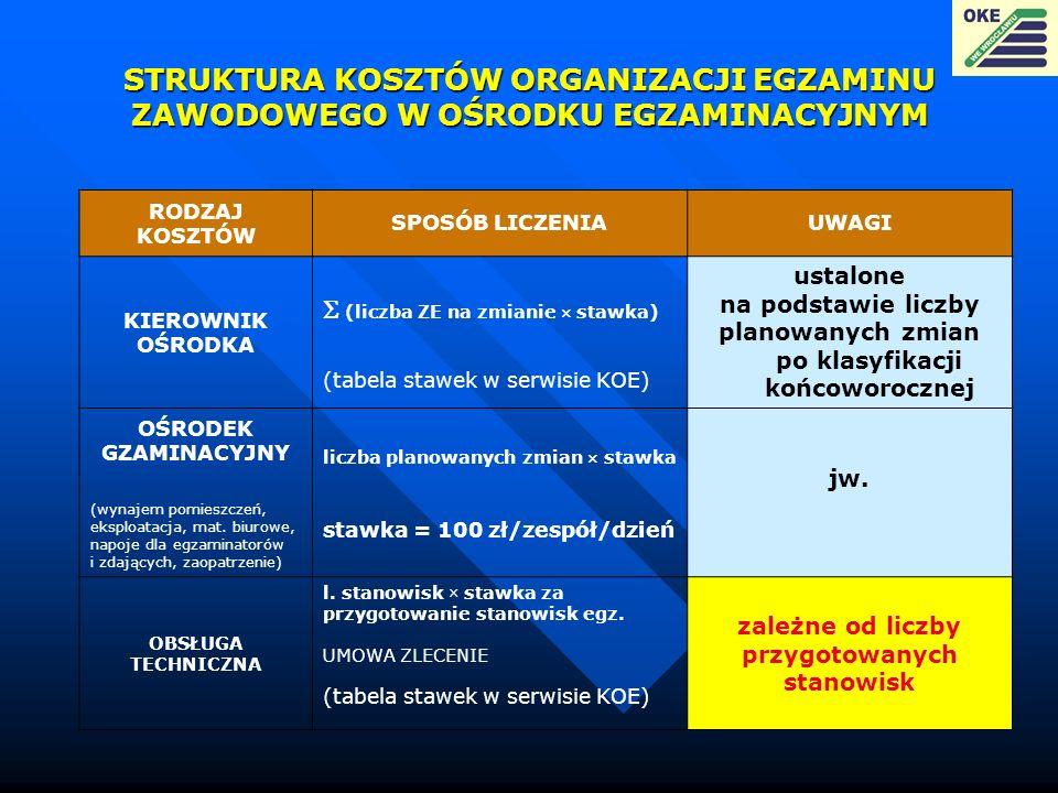 planowanych zmian po klasyfikacji końcoworocznej