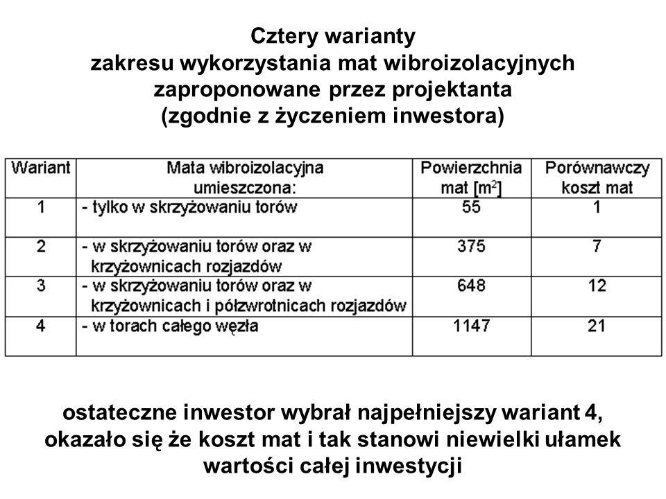 Cztery warianty zakresu wykorzystania mat wibroizolacyjnych zaproponowane przez projektanta (zgodnie z życzeniem inwestora)