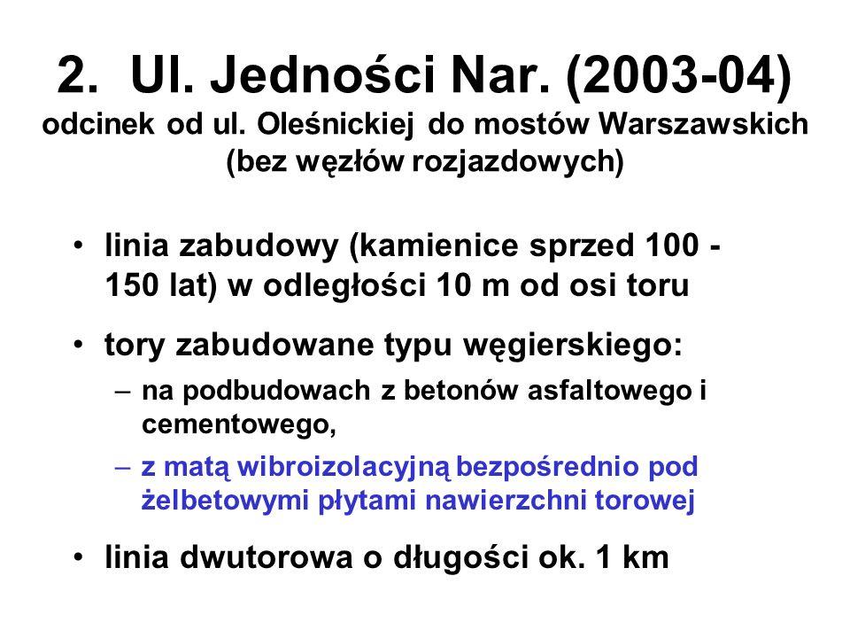 2. Ul. Jedności Nar. (2003-04) odcinek od ul