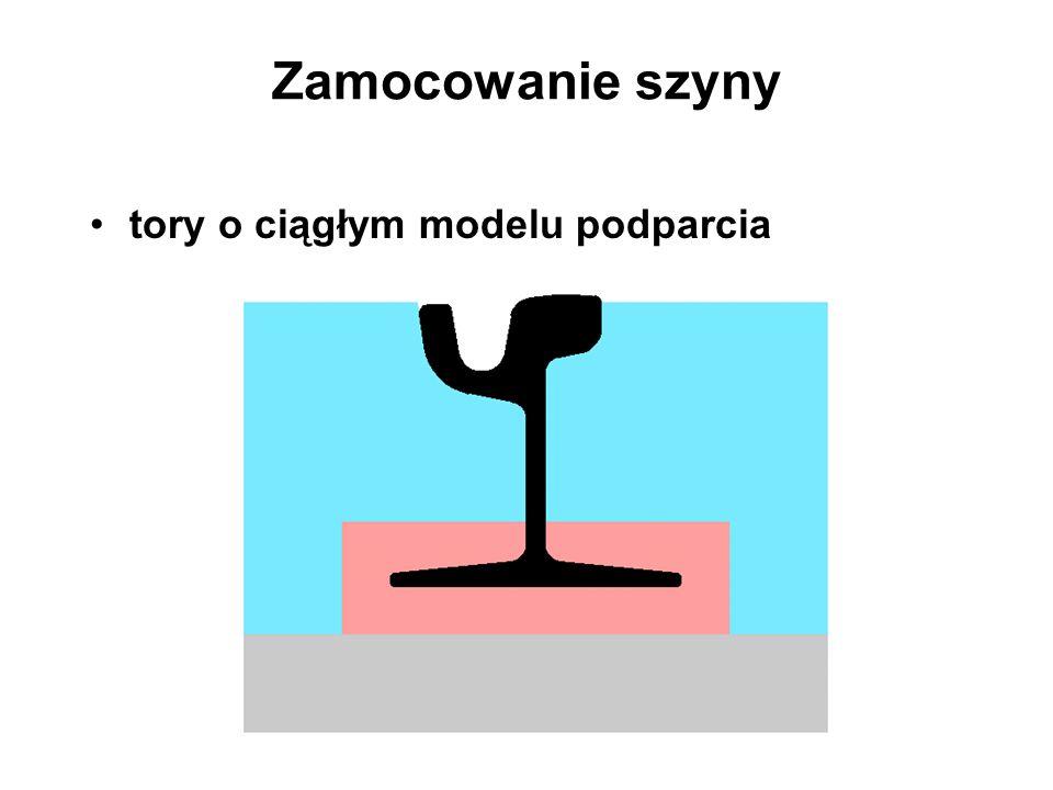 Zamocowanie szyny tory o ciągłym modelu podparcia