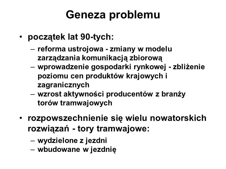 Geneza problemu początek lat 90-tych: