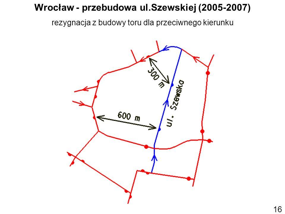 Wrocław - przebudowa ul