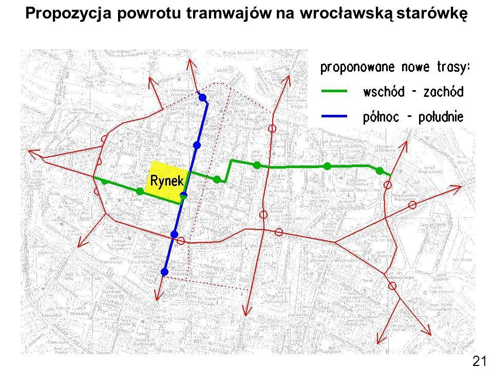 Propozycja powrotu tramwajów na wrocławską starówkę