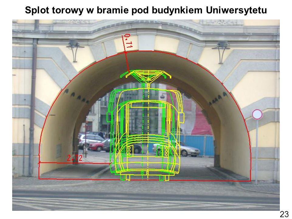 Splot torowy w bramie pod budynkiem Uniwersytetu