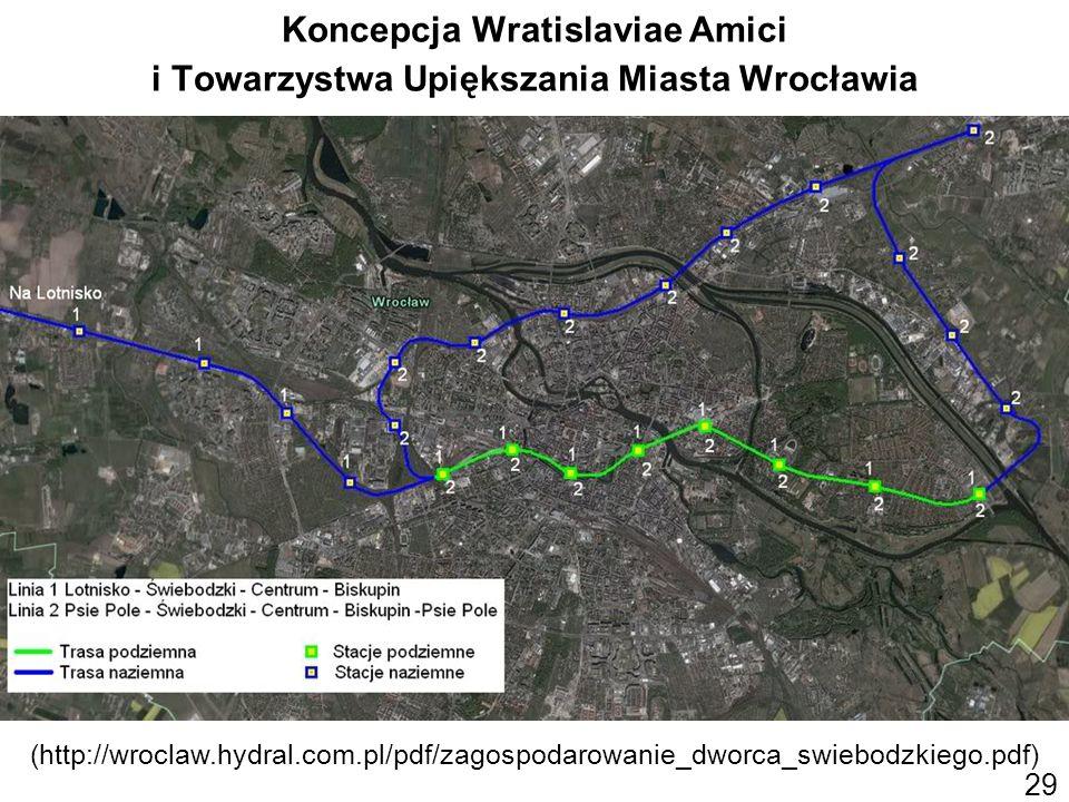 Koncepcja Wratislaviae Amici i Towarzystwa Upiększania Miasta Wrocławia