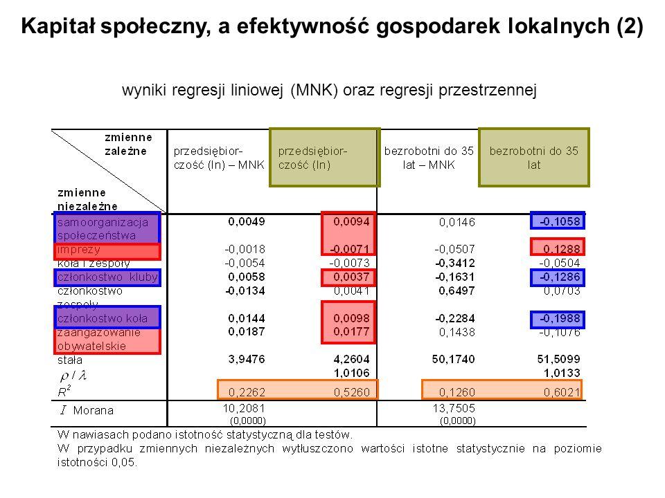 Kapitał społeczny, a efektywność gospodarek lokalnych (2)