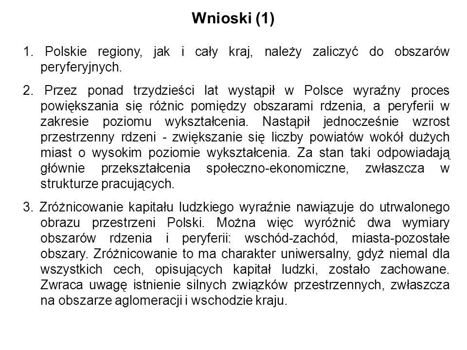 Wnioski (1) 1. Polskie regiony, jak i cały kraj, należy zaliczyć do obszarów peryferyjnych.