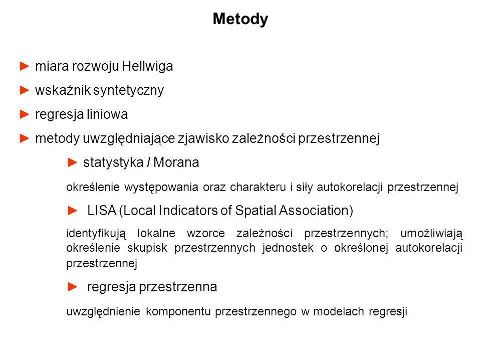 Metody ► miara rozwoju Hellwiga ► wskaźnik syntetyczny
