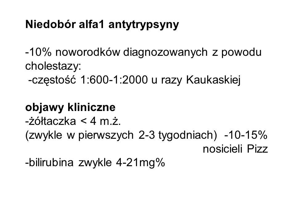 Niedobór alfa1 antytrypsyny