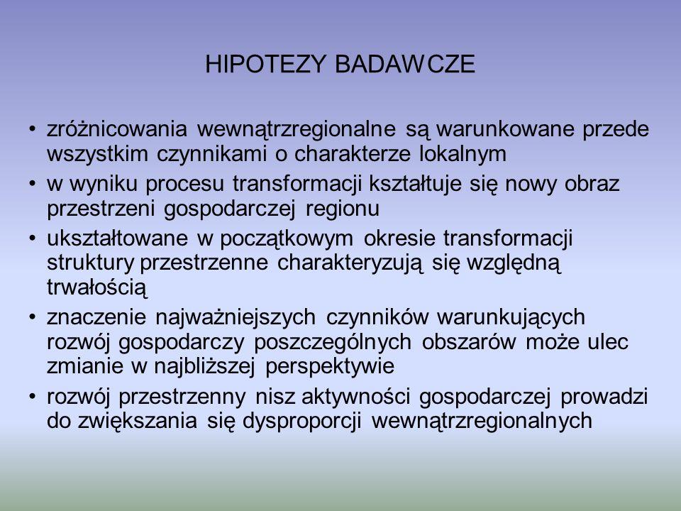 HIPOTEZY BADAWCZE zróżnicowania wewnątrzregionalne są warunkowane przede wszystkim czynnikami o charakterze lokalnym.