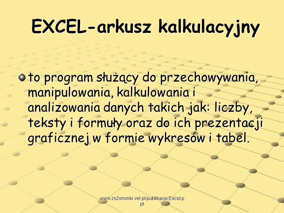 EXCEL-arkusz kalkulacyjny