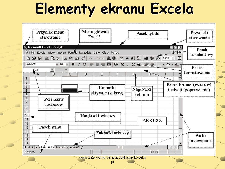 Elementy ekranu Excela