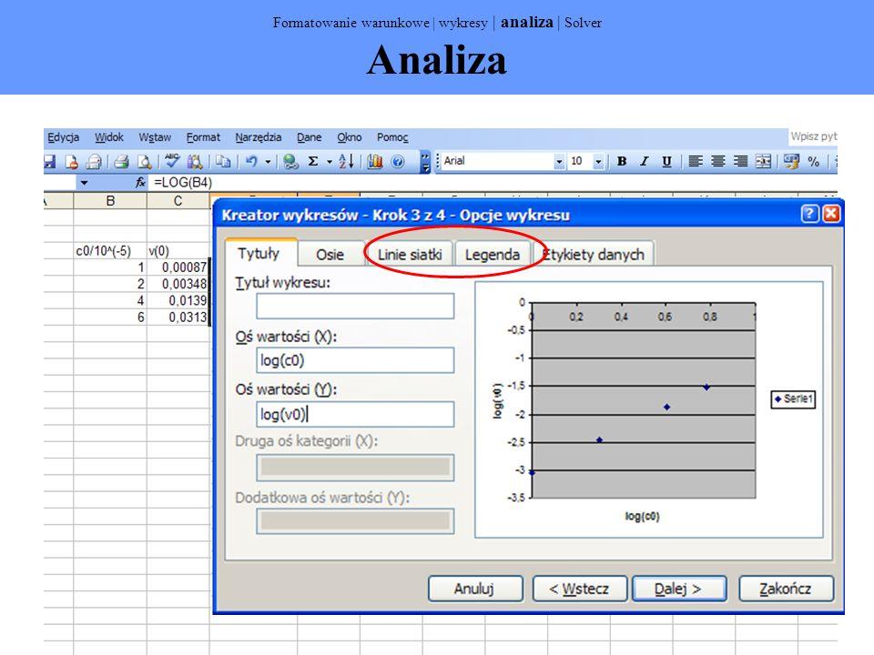 Formatowanie warunkowe | wykresy | analiza | Solver