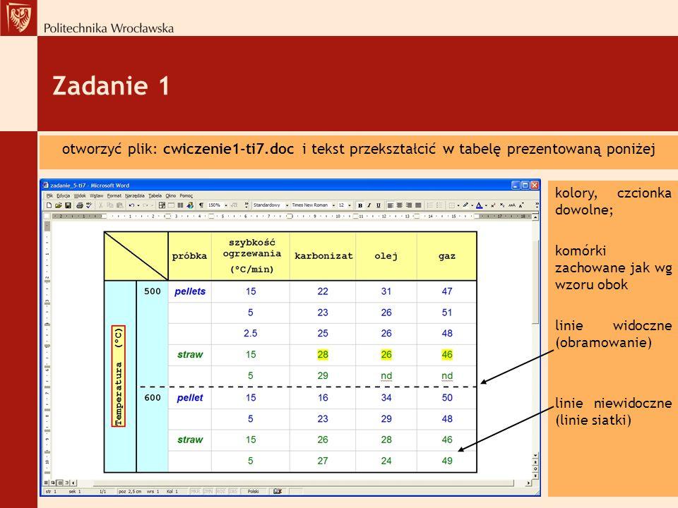 Zadanie 1 otworzyć plik: cwiczenie1-ti7.doc i tekst przekształcić w tabelę prezentowaną poniżej. kolory, czcionka dowolne;
