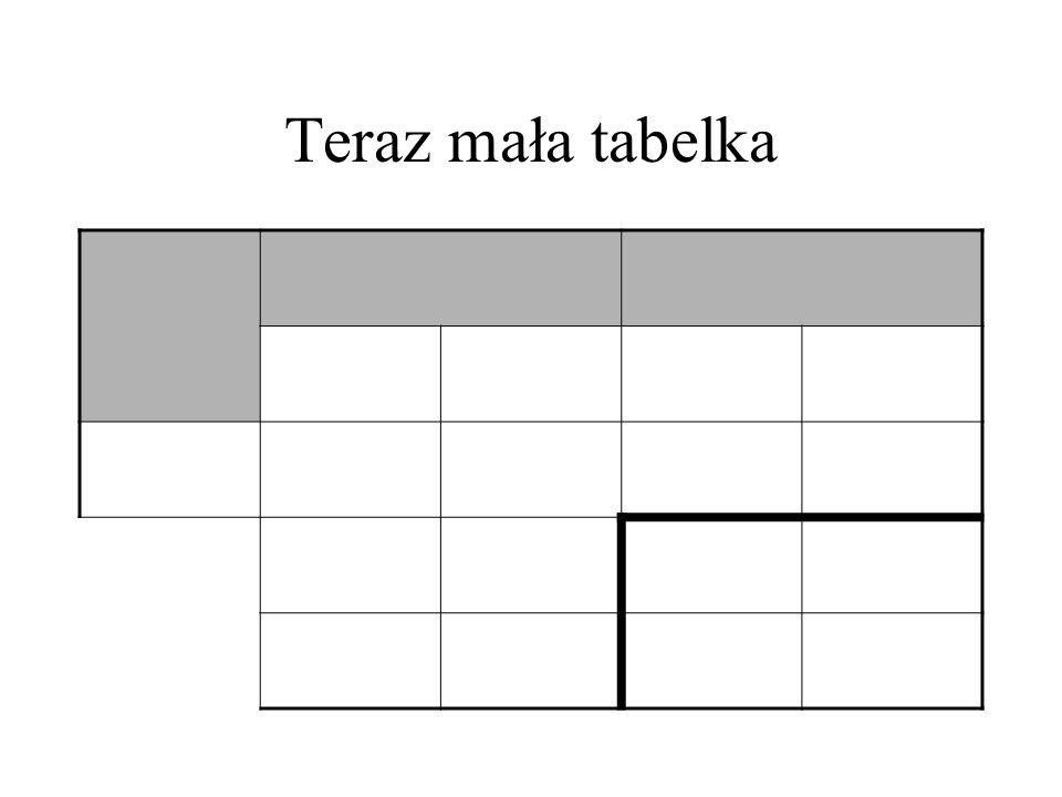 Teraz mała tabelka Jeżeli nie jest to zaznaczone można wpisywać tekst dowolnie sformatowany
