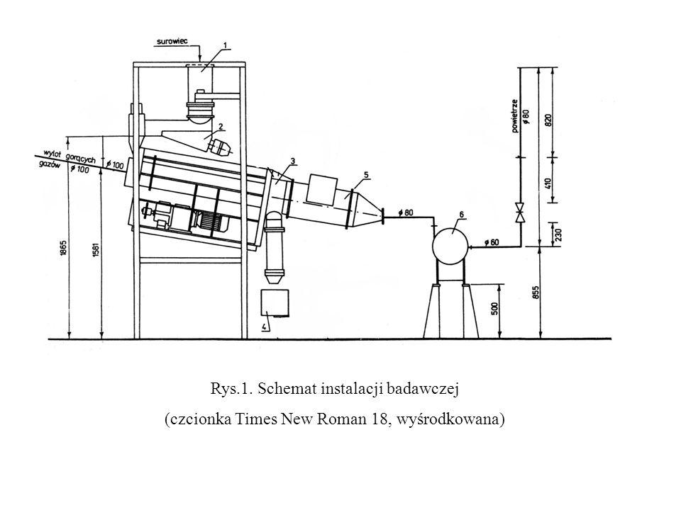 Rys.1. Schemat instalacji badawczej