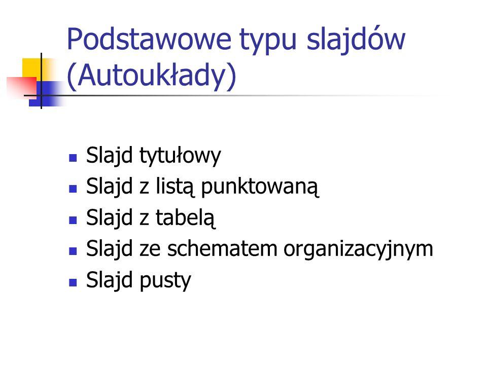 Podstawowe typu slajdów (Autoukłady)