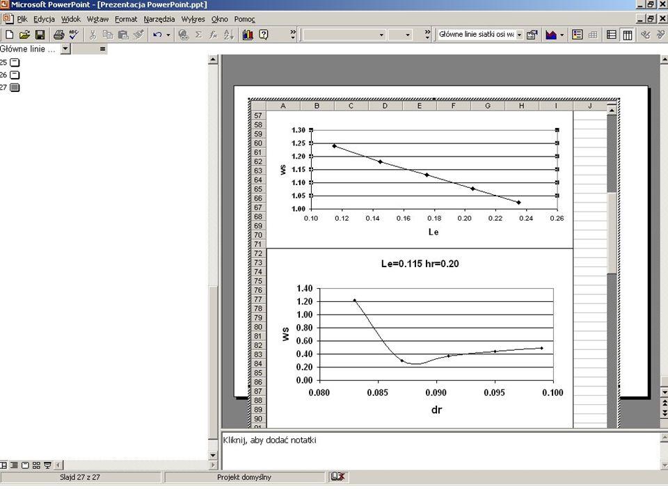 Tworzenie wykresów