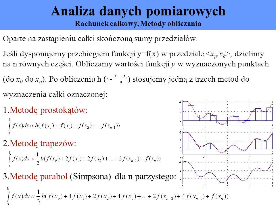 Analiza danych pomiarowych Rachunek całkowy, Metody obliczania