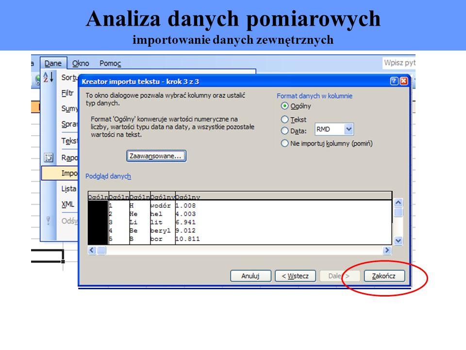 Analiza danych pomiarowych importowanie danych zewnętrznych