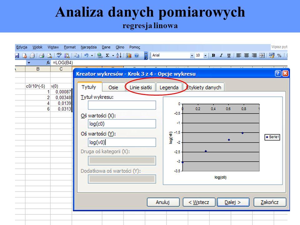 Analiza danych pomiarowych