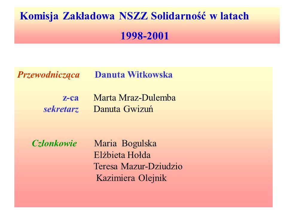 1998-2001 Komisja Zakładowa NSZZ Solidarność w latach