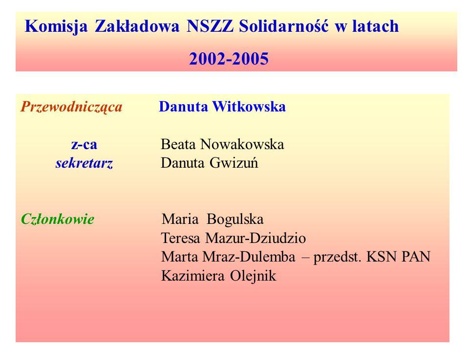 2002-2005 Komisja Zakładowa NSZZ Solidarność w latach