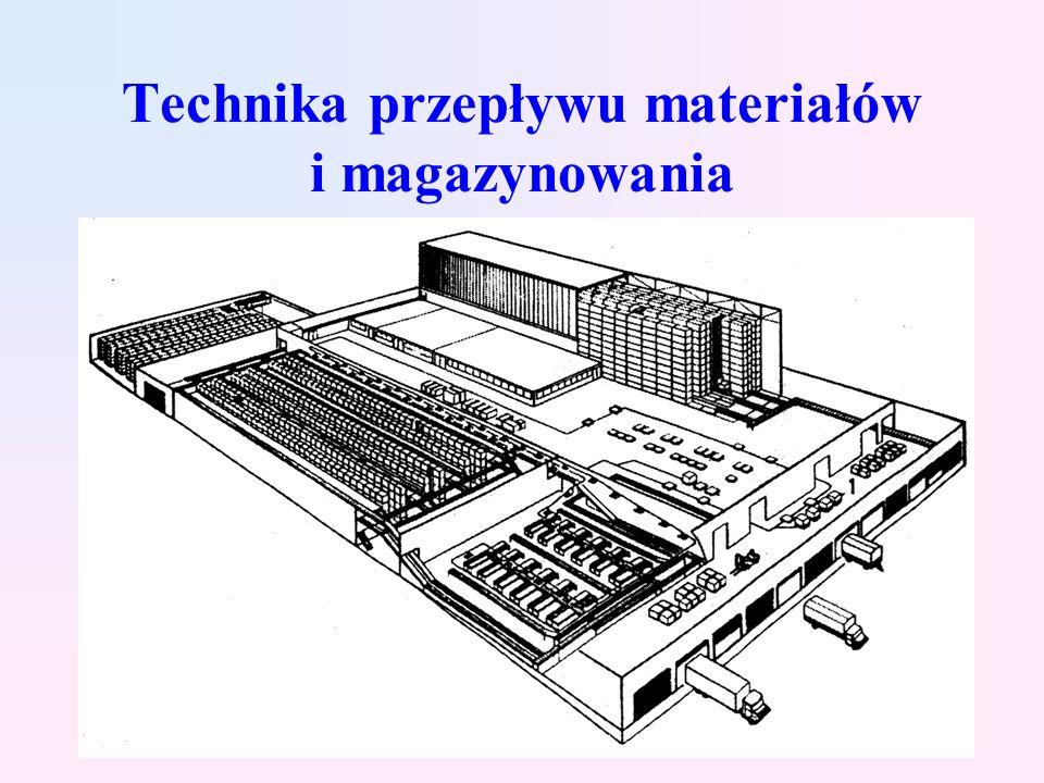 Technika przepływu materiałów i magazynowania