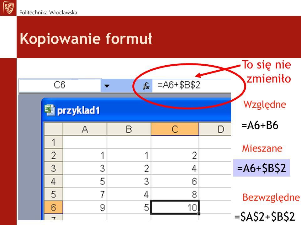 Kopiowanie formuł To się nie zmieniło =A6+B6 =A6+$B$2 =A2+$B$2