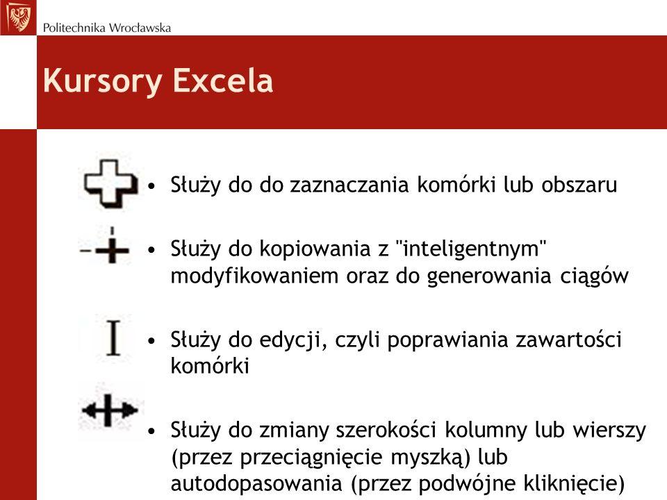 Kursory Excela Służy do do zaznaczania komórki lub obszaru