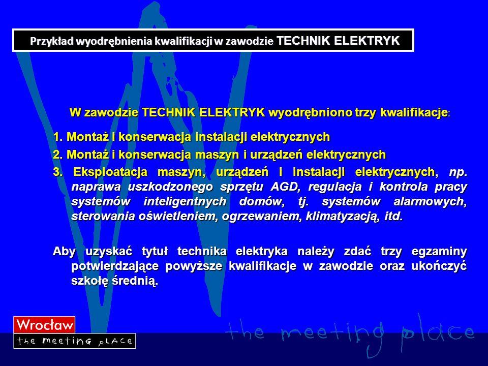 Przykład wyodrębnienia kwalifikacji w zawodzie TECHNIK ELEKTRYK