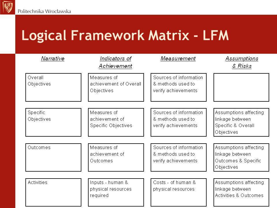 Logical Framework Matrix - LFM