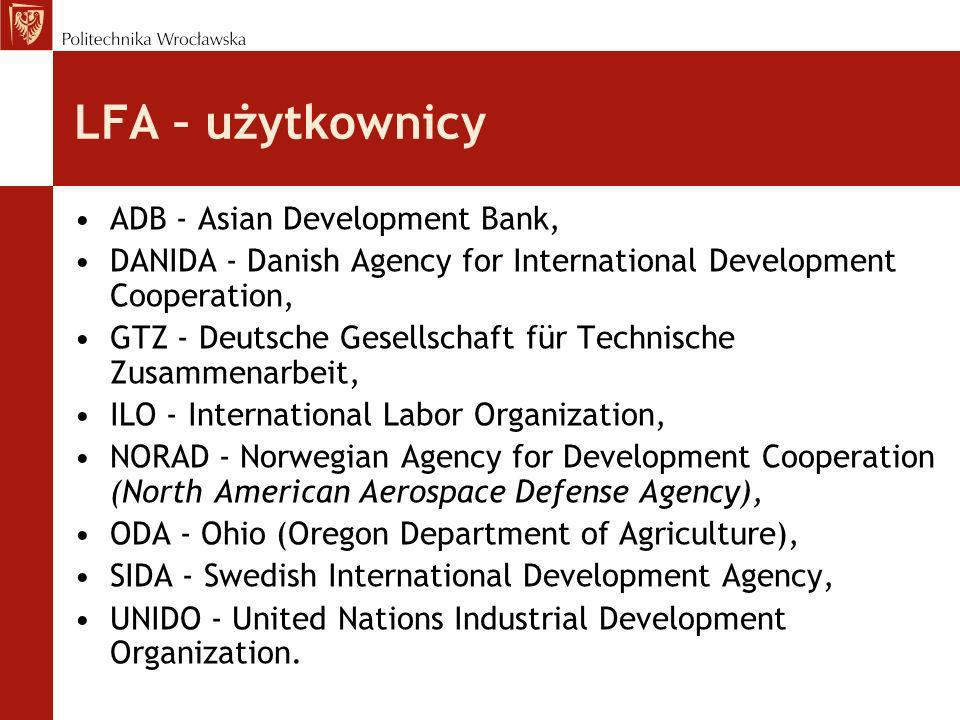 LFA – użytkownicy ADB - Asian Development Bank,