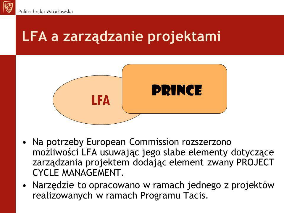 LFA a zarządzanie projektami