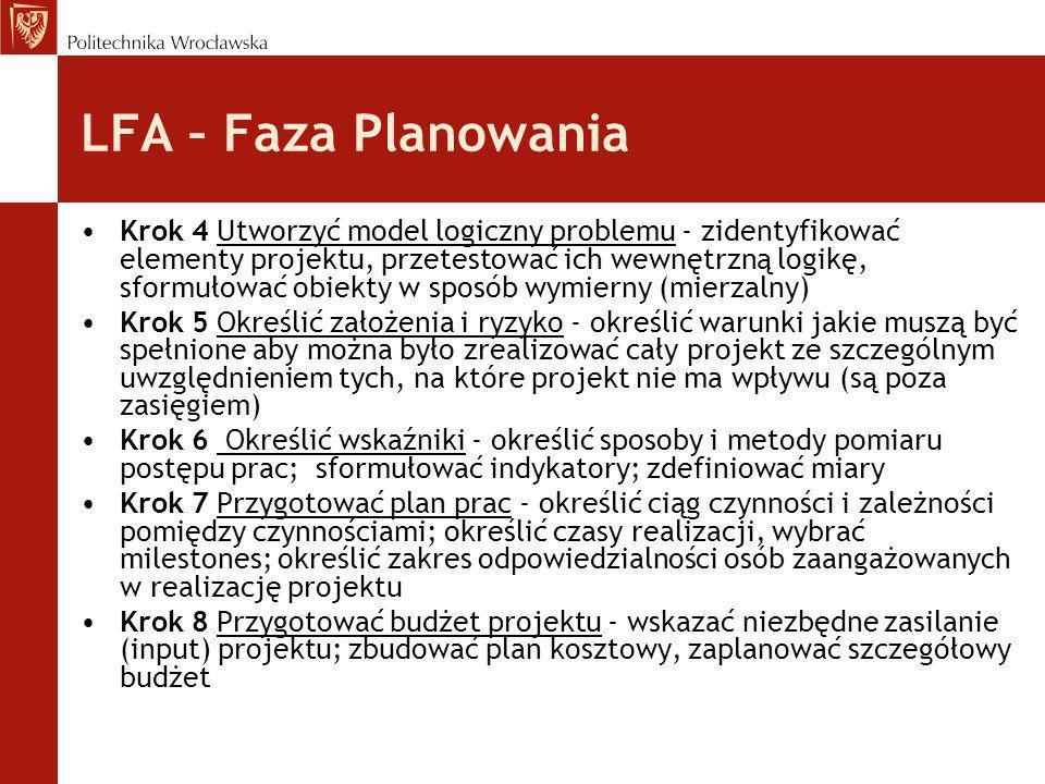 LFA – Faza Planowania