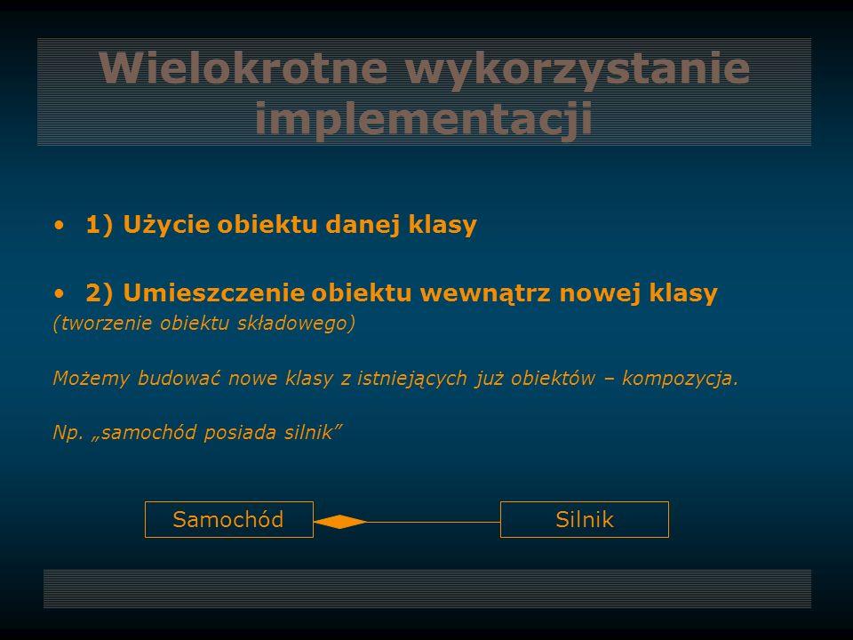 Wielokrotne wykorzystanie implementacji