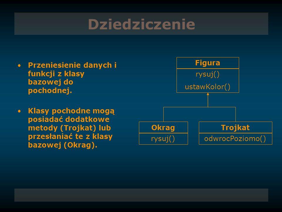 Dziedziczenie Figura. Przeniesienie danych i funkcji z klasy bazowej do pochodnej.