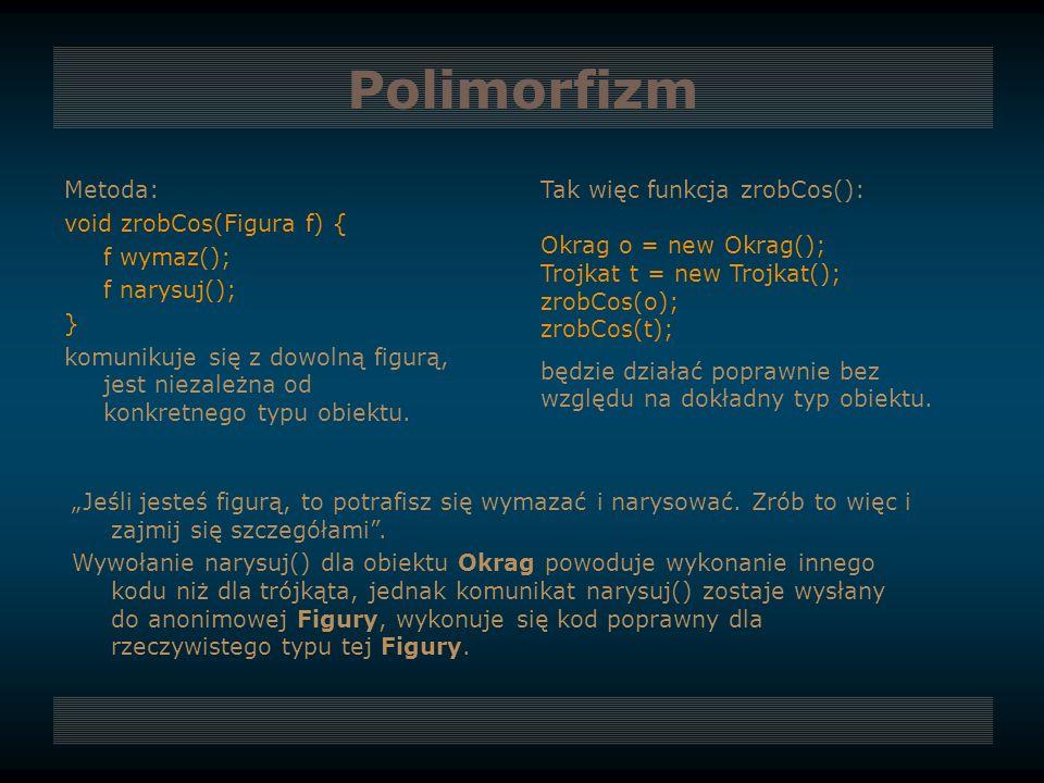 Polimorfizm Metoda: void zrobCos(Figura f) { f wymaz(); f narysuj(); }