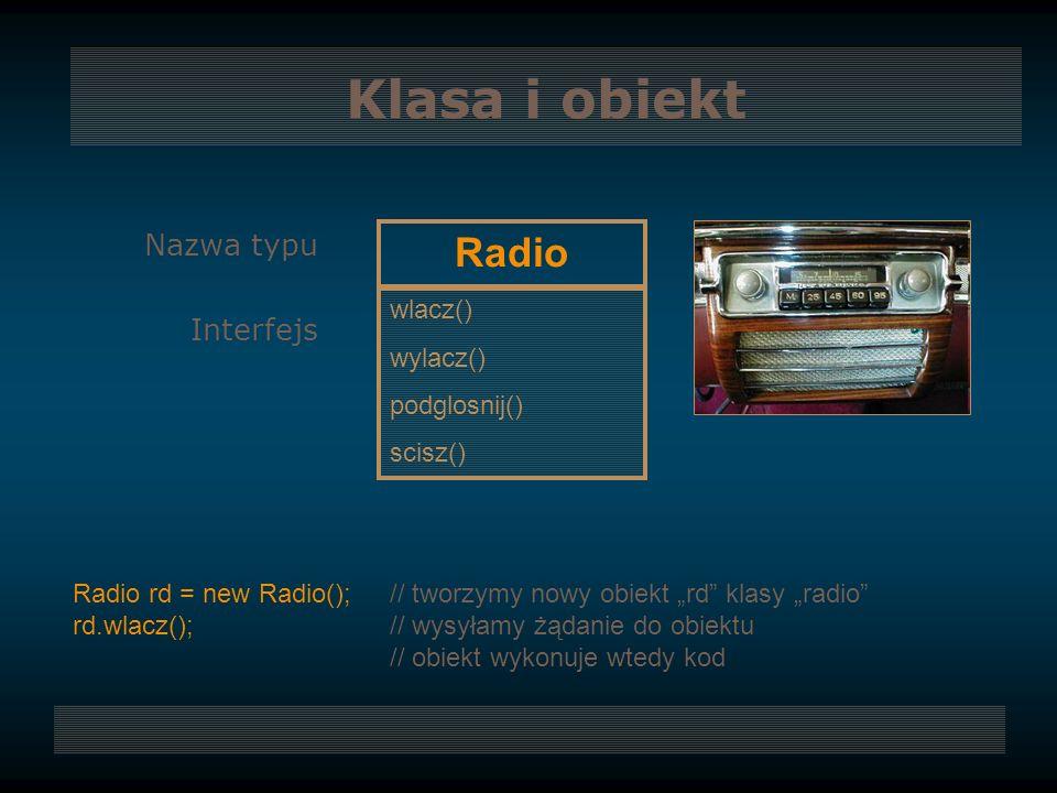Klasa i obiekt Radio Nazwa typu Interfejs wlacz() wylacz()