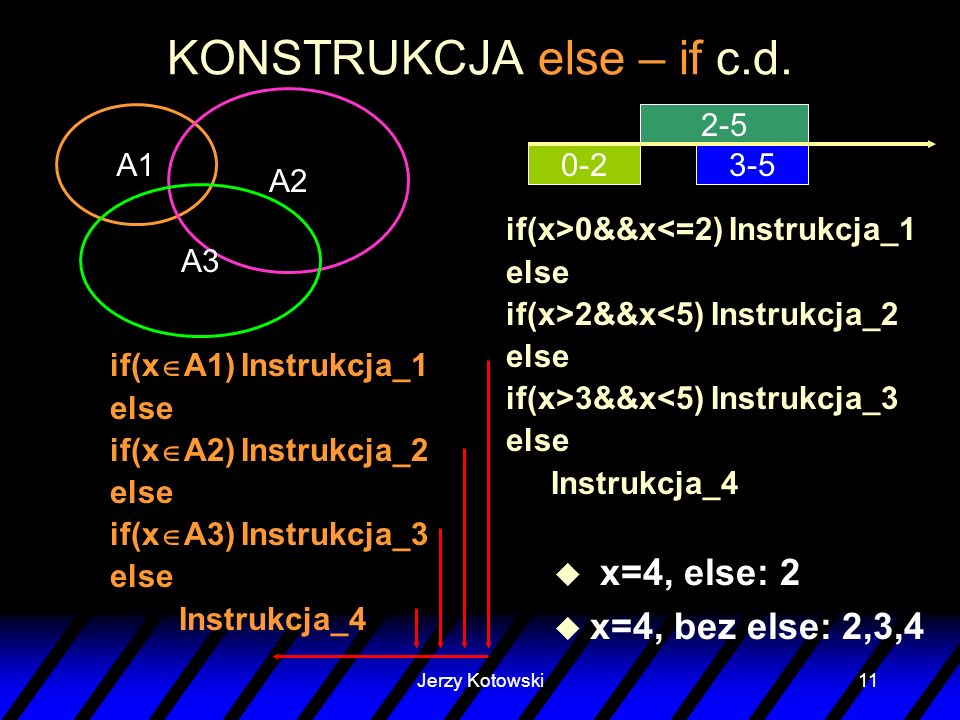 KONSTRUKCJA else – if c.d.