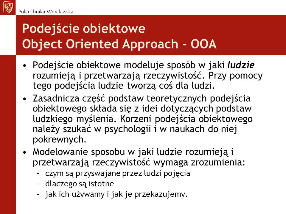 Podejście obiektowe Object Oriented Approach - OOA