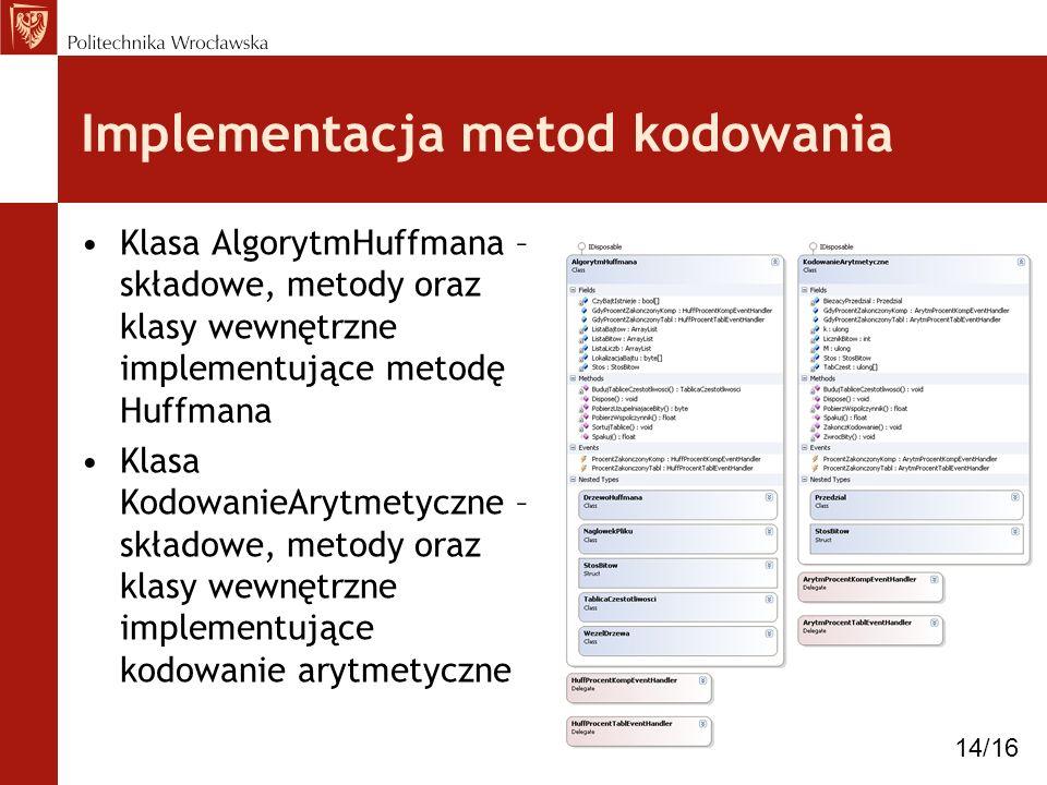 Implementacja metod kodowania
