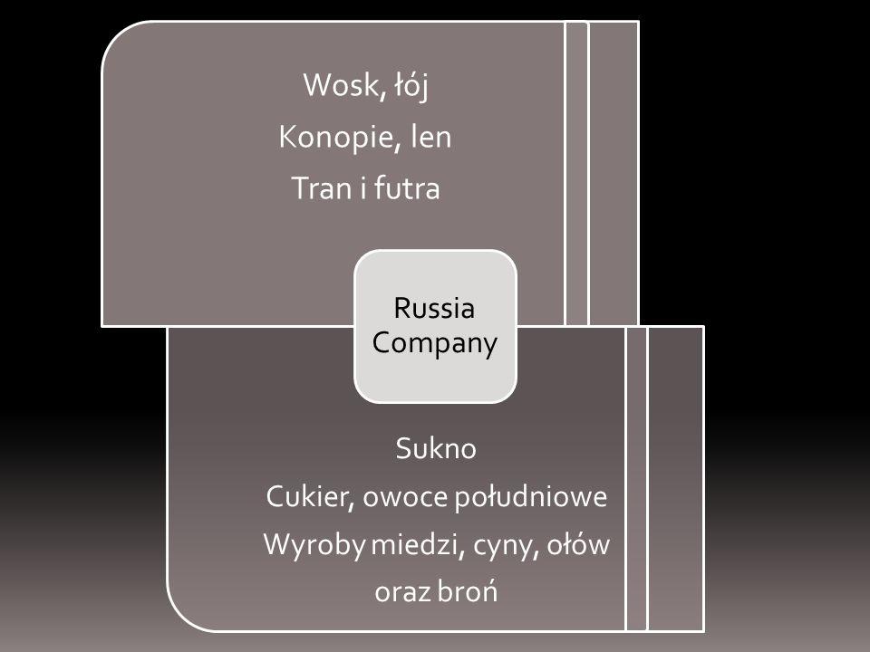 Wosk, łój Konopie, len Tran i futra Russia Company