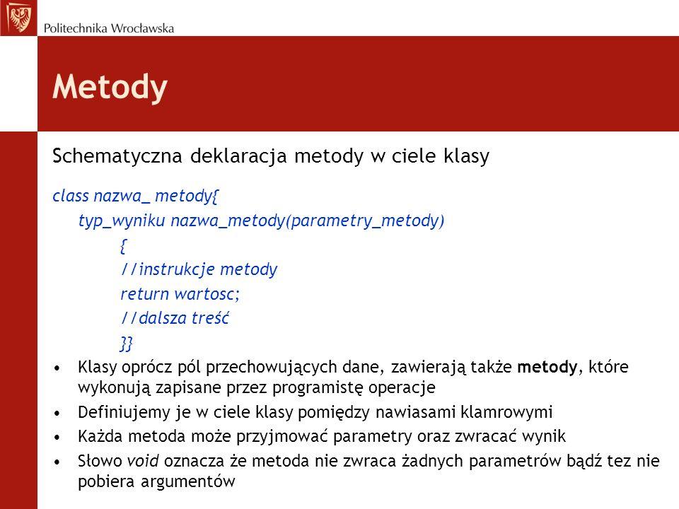Metody Schematyczna deklaracja metody w ciele klasy