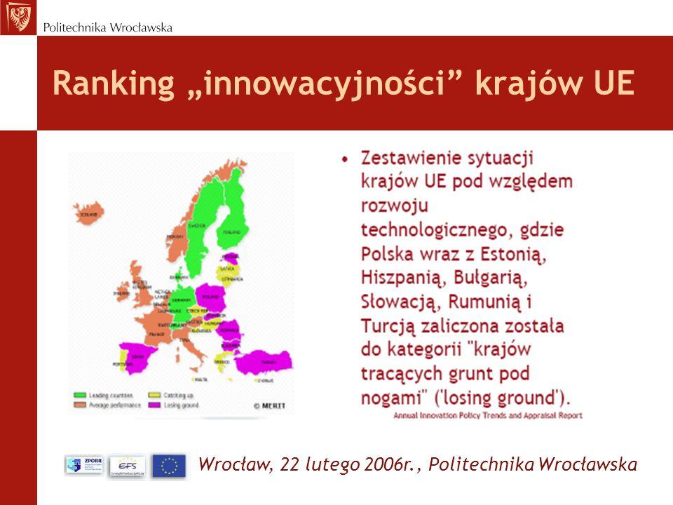 """Ranking """"innowacyjności krajów UE"""
