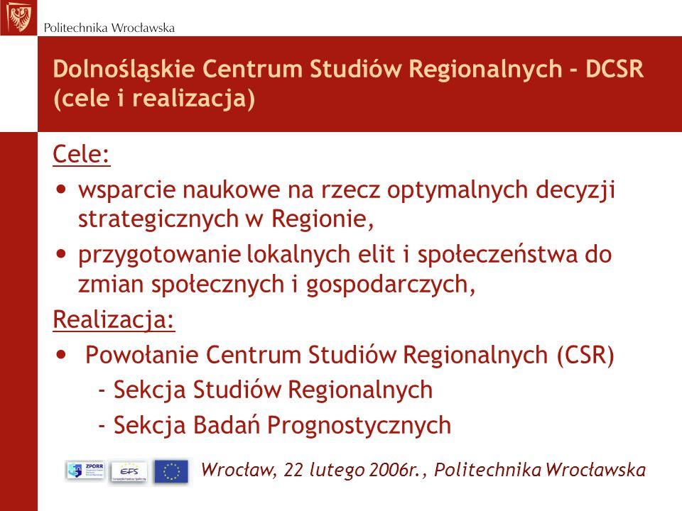 Dolnośląskie Centrum Studiów Regionalnych - DCSR (cele i realizacja)