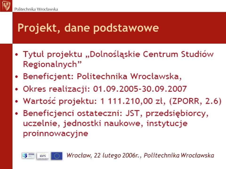 Projekt, dane podstawowe