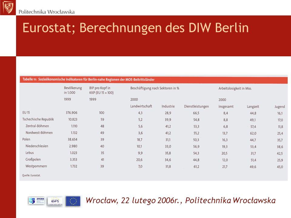 Eurostat; Berechnungen des DIW Berlin